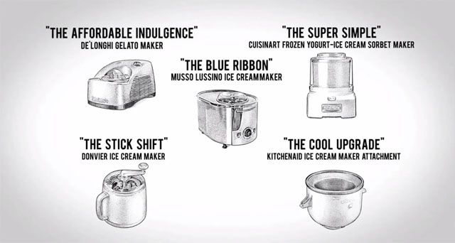 Ice Cream Makers Review by Wall Street Journal Test Kitchen